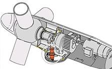 减速机齿轮间隙的解决